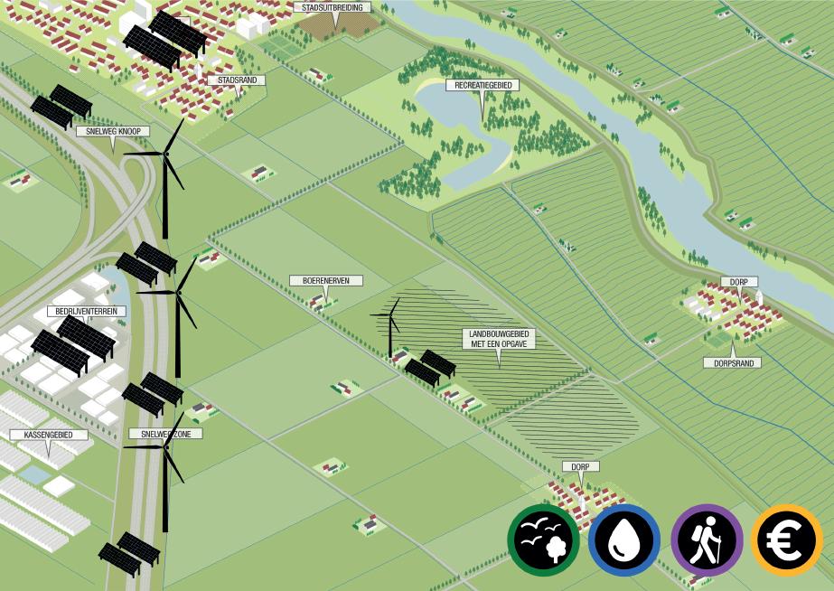 Inwoners Midden-Holland zien volop kansen voor duurzame energie